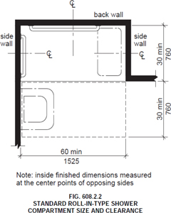 Highlights Of The Major Changes To The 2009 Edition Of Icc Ansi A117 1 Commercial Facilities on Ada Bathroom Requirements Floor Plan